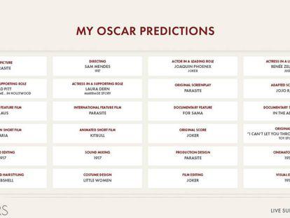 Lista de favoritos al Oscar publicada por error por la Academia de Hollywood.
