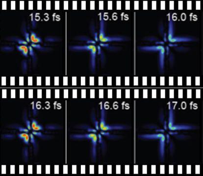 fotogramas de la película del movimiento de un par de electrones en el átomo de helio.