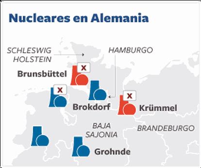 Situación de los reactores nucleares en Alemania antes del anuncio de Merkel de adelantar el apagón nuclear.