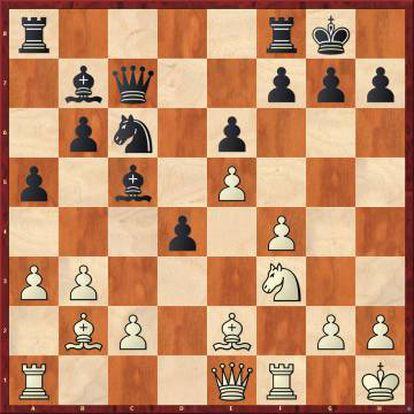 En esta posición, Carlsen, con negras, podía jugar, por ejemplo, 17 ...Tfd8, sin problema alguno para él. Pero hizo la horrible 17 ...Ce7, que le llevó a perder una pieza (y la partida), tras 18 b4