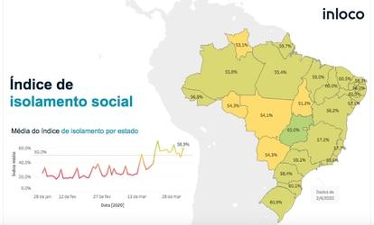 Índice de In Loco que mide los desplazamientos durante el combate a la pandemia.