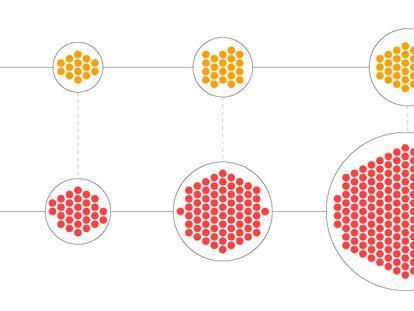 Así se compara los contagios de coronavirus y gripe común