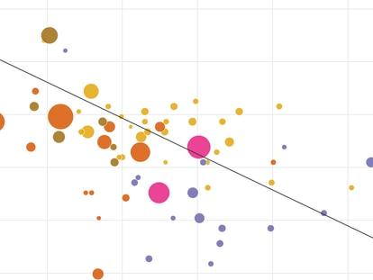 De sanitarios y obreros a publicistas e informáticos: las bajas laborales muestran el impacto desigual de la covid-19