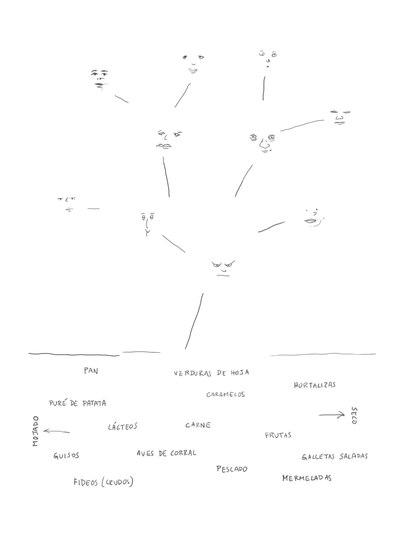 Tipos de rostro. Ilustración de David Byrne para su libro 'Arboretum'