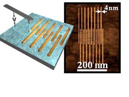 Esquema experimental y ejemplo de la técnica de nanolitografía en materiales a temperatura ambiente.