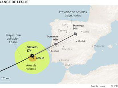 Avisos en 39 provincias, más Ceuta y Melilla, por lluvias, tormentas, viento y fenómenos costeros