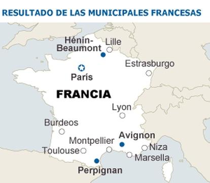Fuentes: Ipsos, FTV, Radio Francia / Le Monde.