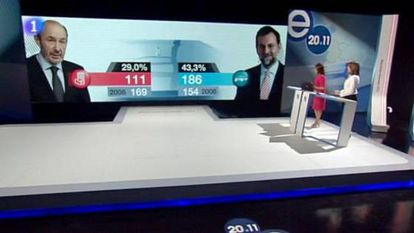El plató de los informativos de TVE, durante las elecciones de 2011.