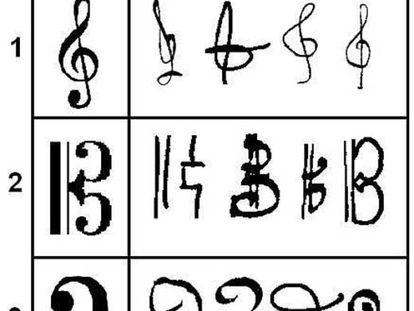 Las claves sol, do y fa de partituras manuscritas, y su clasificación por el ordenador en la columna de la izquierda.
