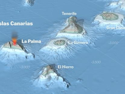 Un punto caliente bajo Canarias alimenta el volcán de La Palma y creará nuevas islas