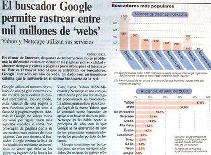Agosto de 2000, primer titular dedicado a Google.