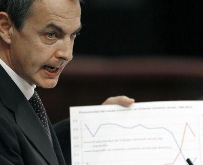 Zapatero muestra un gráfico sobre la crisis durante el debate.