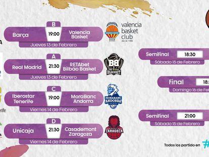 Cruces de la Copa del Rey de baloncesto: Real Madrid-Bilbao, Barça-Valencia, Tenerife-Andorra y Zaragoza-Unicaja