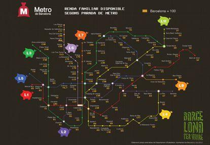 Renta familiar disponible según las paradas del metro.