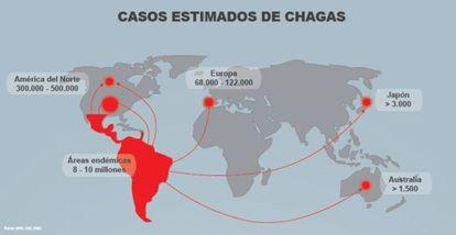 Siete razones por las que Europa debe ocuparse de la enfermedad de Chagas.