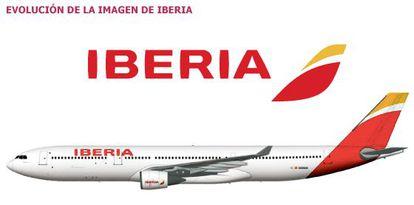 El nuevo logotipo registrado por Iberia